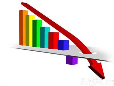 医药行业增速下滑 并不意味着整体衰退