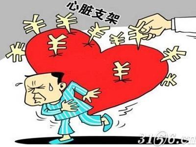心脏支架被滥用?2016增幅达20%