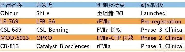 """""""玻璃人""""用药市场两大亮点:中国增长潜力巨大,一大拨突破性重磅新药储备"""